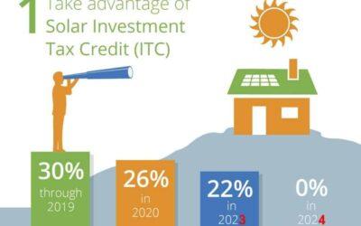 26% Solar Tax Credit